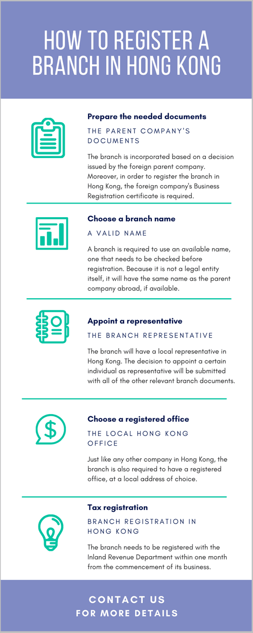 How to Register a Branch in Hong Kong.png