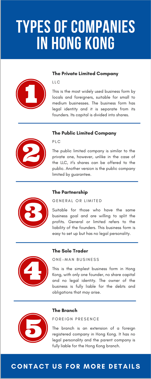 Types of Companies in Hong Kong.png